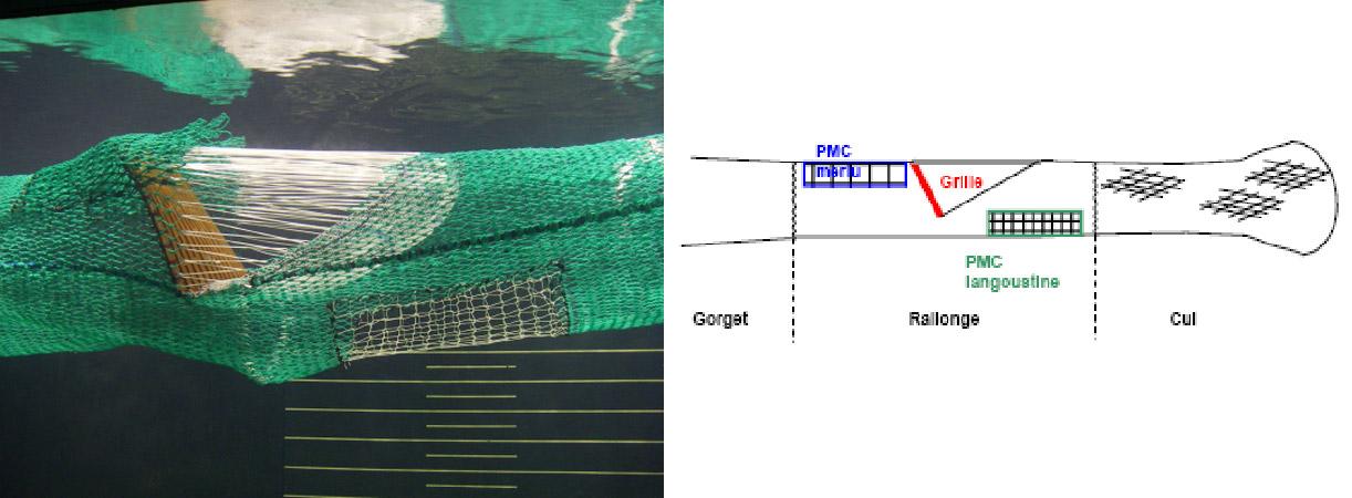 PMC (panneau à mailles carrées) Photo et schéma : Aglia